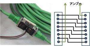 LAN-wire2