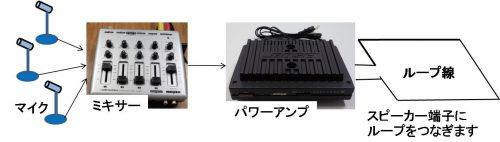 Mix+Amp