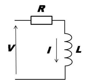 ループの等価回路